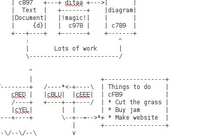 Who likes ascii art i do the coding mant ascii flow chart ccuart Choice Image
